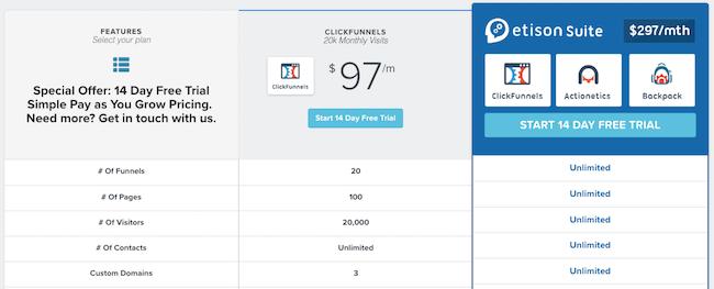 clickfunnels price