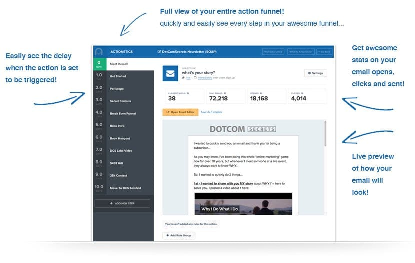 clickfunnels pages