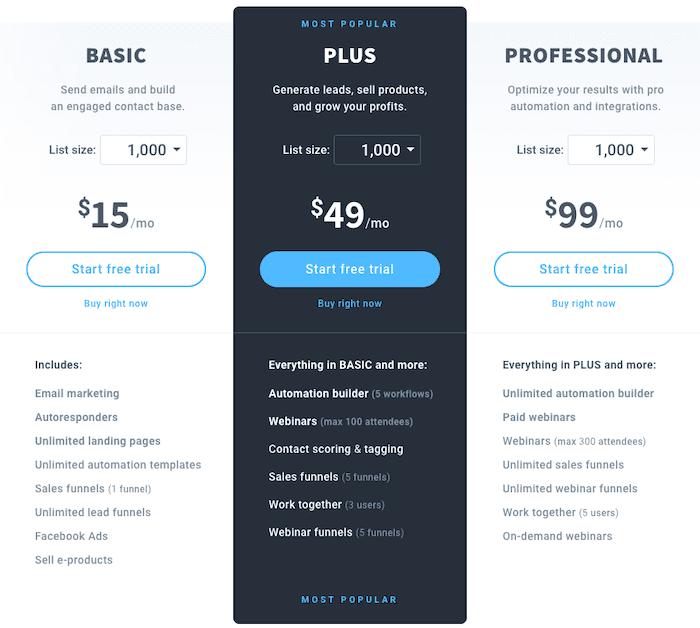 GerResponse Pricing